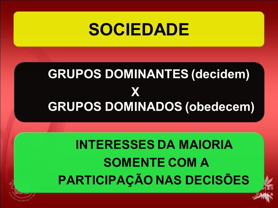 SOCIEDADE GRUPOS DOMINANTES (decidem) X GRUPOS DOMINADOS (obedecem)