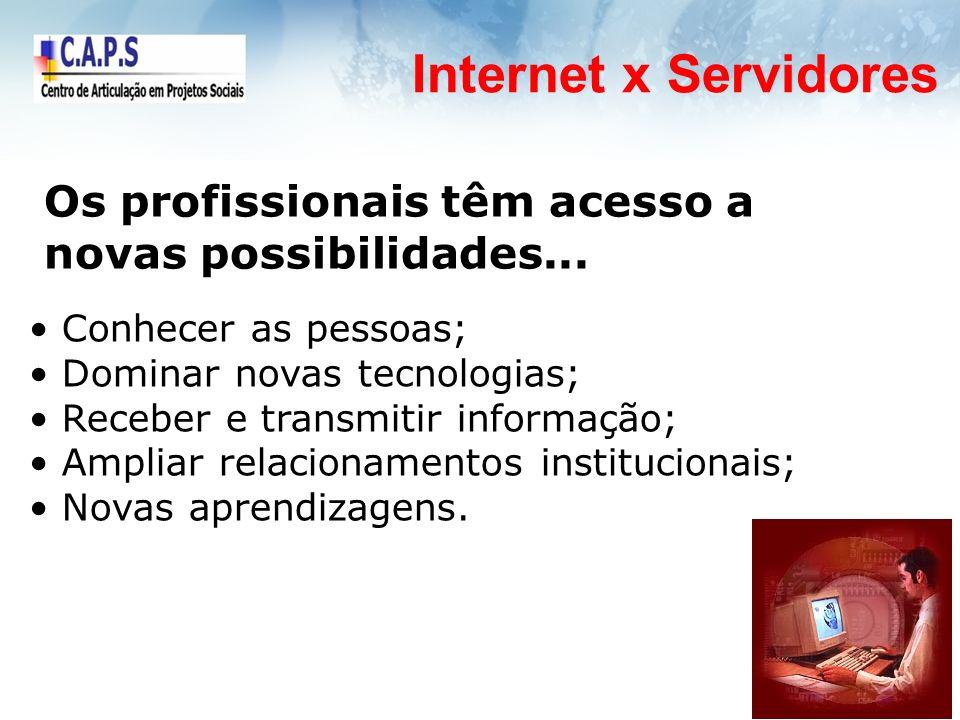 Internet x Servidores Os profissionais têm acesso a novas possibilidades... Conhecer as pessoas; Dominar novas tecnologias;