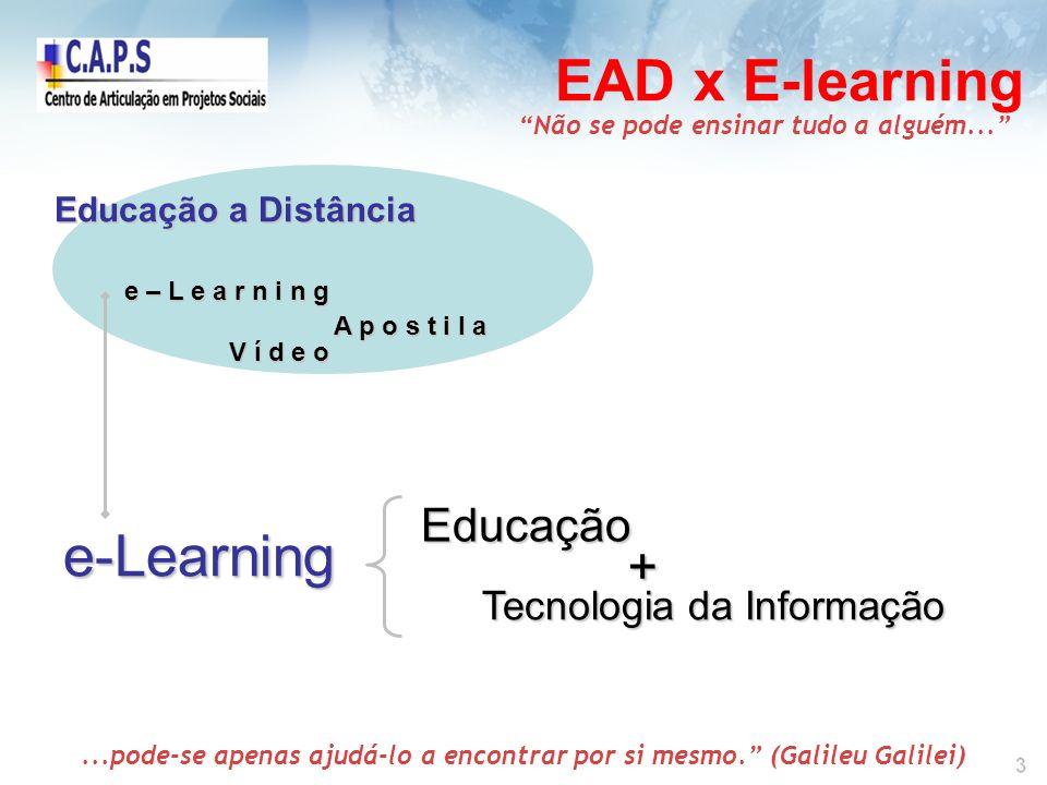 EAD x E-learning e-Learning + Educação Tecnologia da Informação