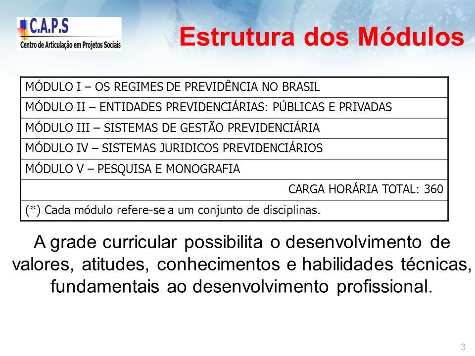 Estrutura dos Módulos MÓDULO I – OS REGIMES DE PREVIDÊNCIA NO BRASIL. MÓDULO II – ENTIDADES PREVIDENCIÁRIAS: PÚBLICAS E PRIVADAS.