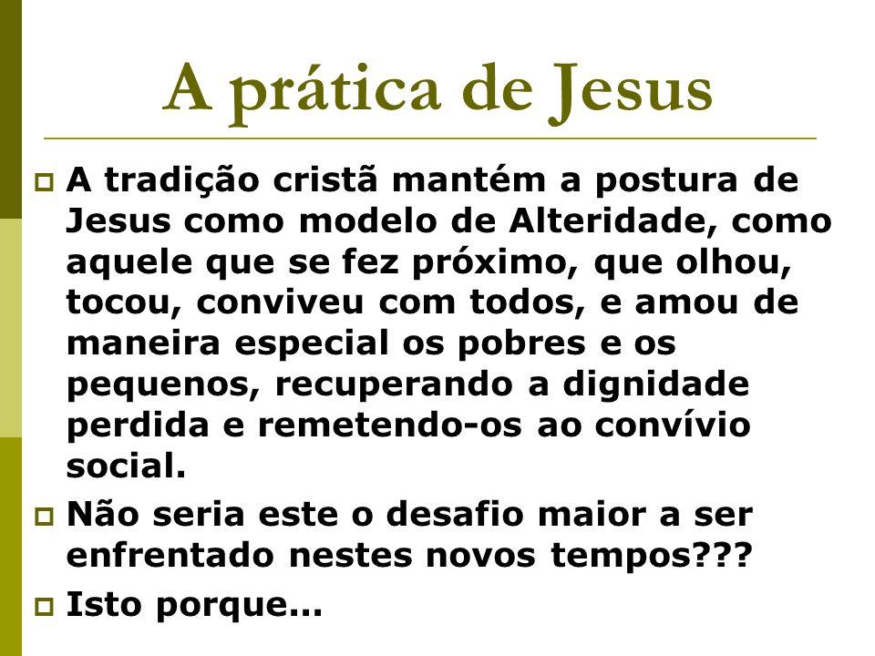 A prática de Jesus