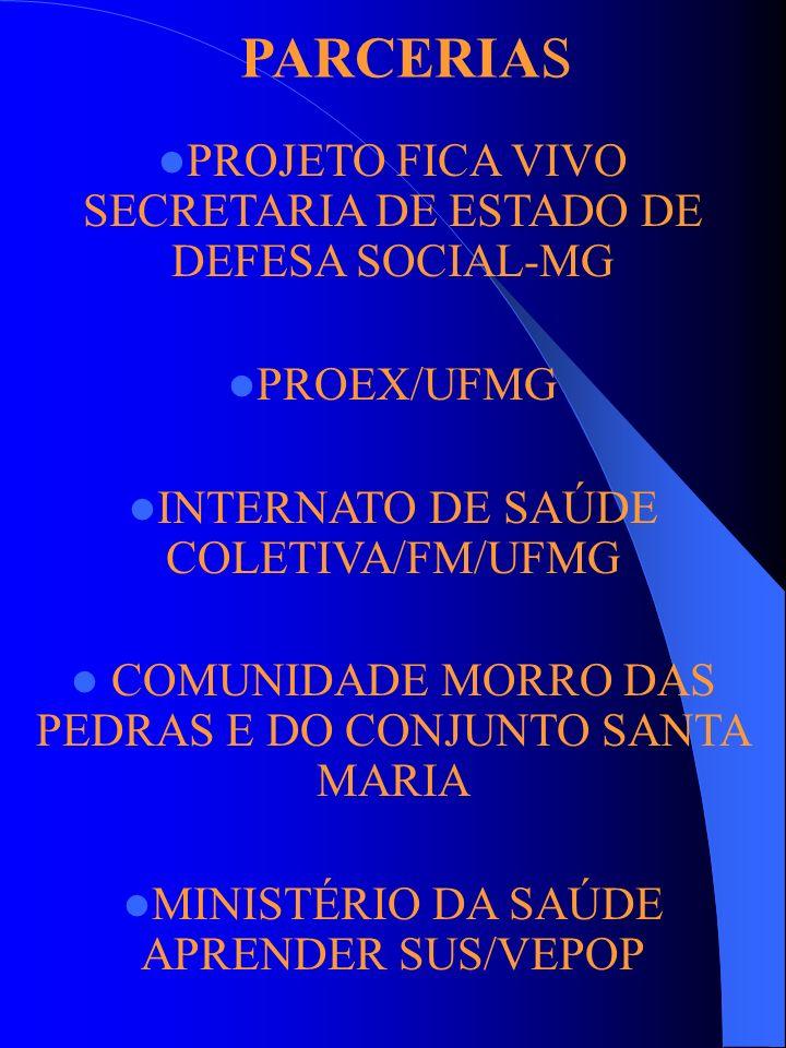 PARCERIAS PROJETO FICA VIVO SECRETARIA DE ESTADO DE DEFESA SOCIAL-MG