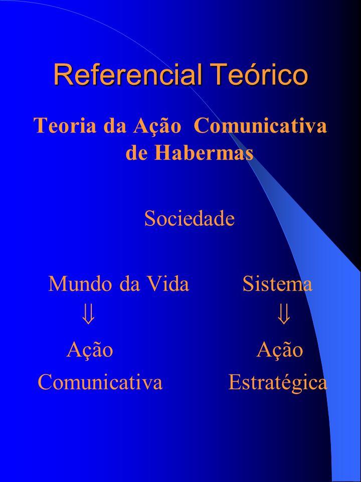 Teoria da Ação Comunicativa de Habermas
