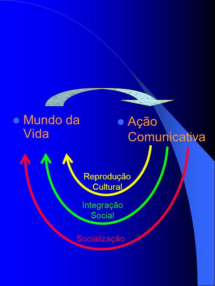 Mundo da Vida Ação Comunicativa Reprodução Cultural Integração Social