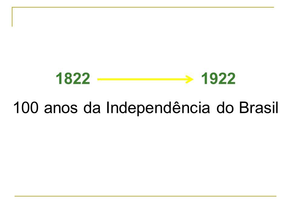 100 anos da Independência do Brasil