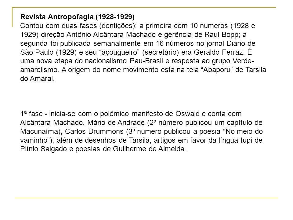 Revista Antropofagia (1928-1929)