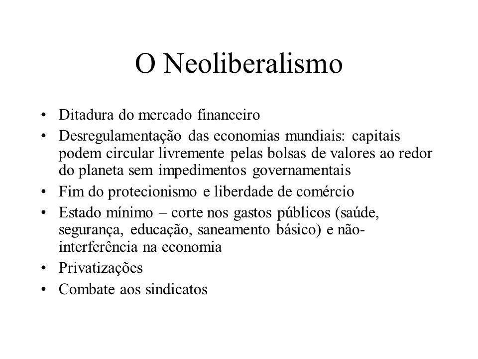 O Neoliberalismo Ditadura do mercado financeiro