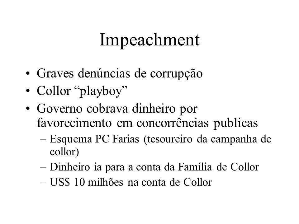 Impeachment Graves denúncias de corrupção Collor playboy