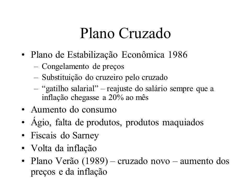 Plano Cruzado Plano de Estabilização Econômica 1986 Aumento do consumo