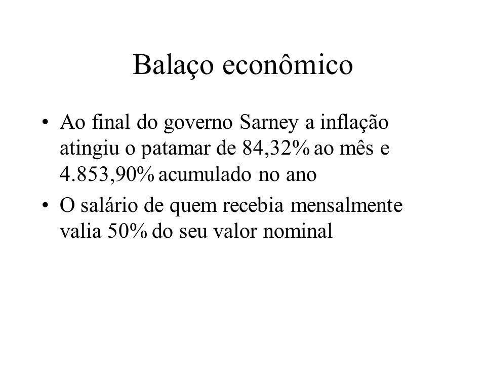 Balaço econômicoAo final do governo Sarney a inflação atingiu o patamar de 84,32% ao mês e 4.853,90% acumulado no ano.