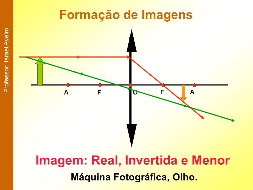 Imagem: Real, Invertida e Menor