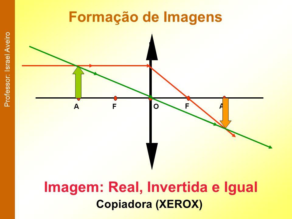Imagem: Real, Invertida e Igual