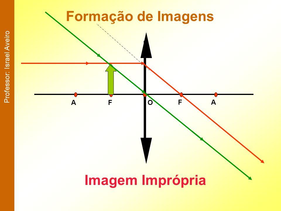 Formação de Imagens Imagem Imprópria Professor: Israel Aveiro A F O F
