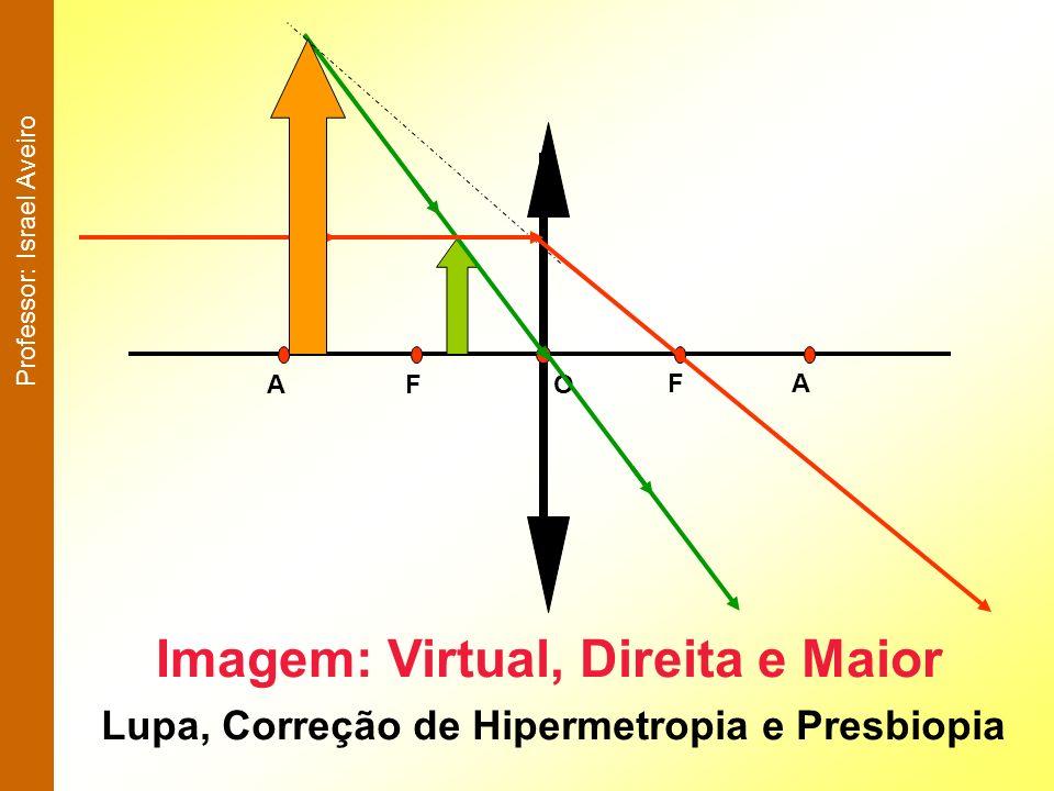 Imagem: Virtual, Direita e Maior