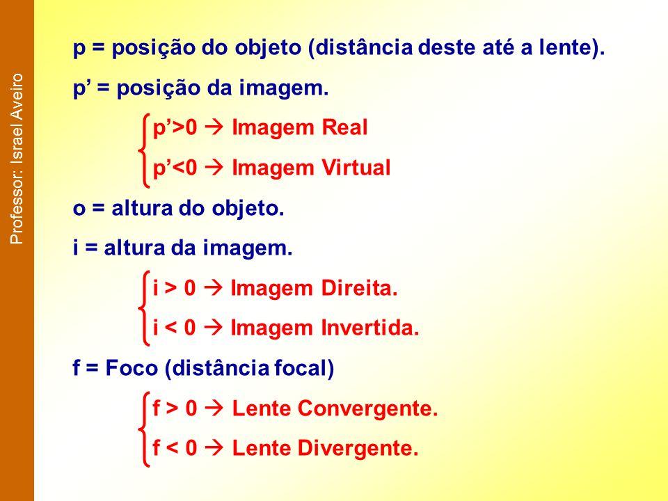 p = posição do objeto (distância deste até a lente).