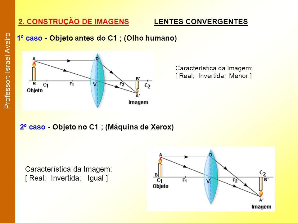 Professor: Israel Aveiro 2. CONSTRUÇÃO DE IMAGENS LENTES CONVERGENTES