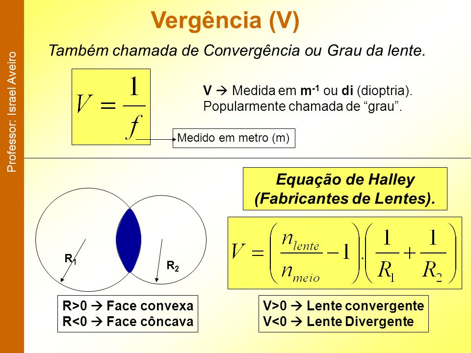 Equação de Halley (Fabricantes de Lentes).