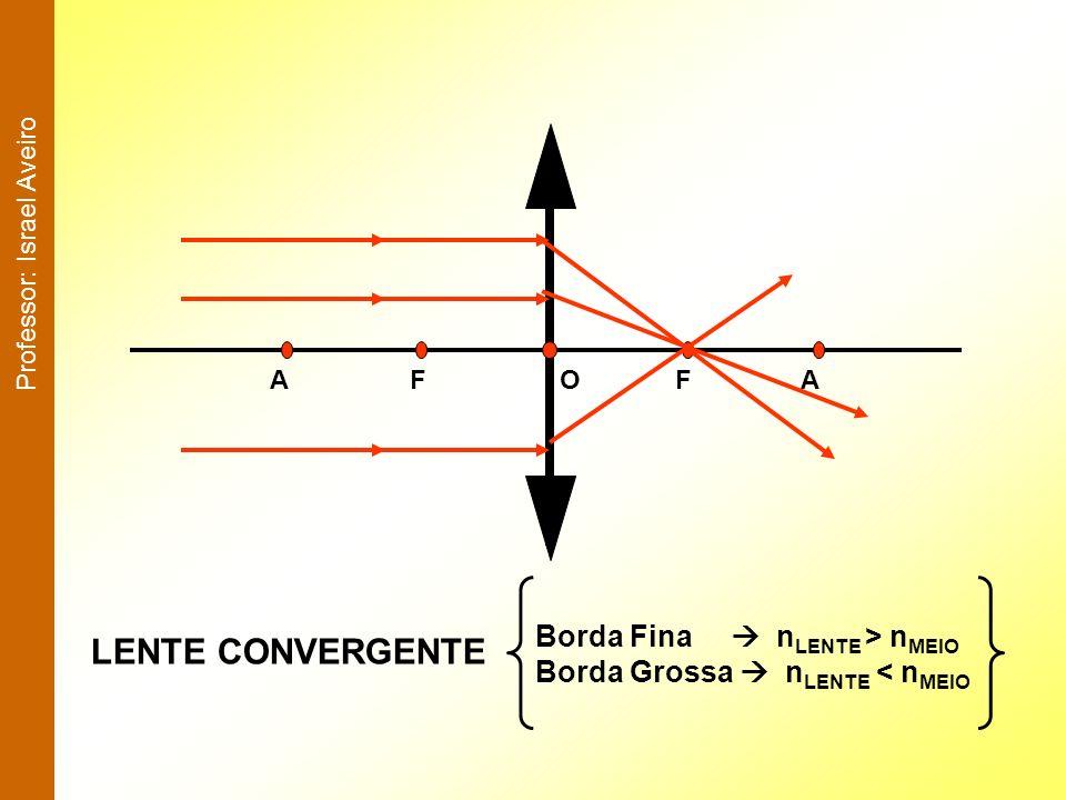 LENTE CONVERGENTE Borda Fina  nLENTE > nMEIO