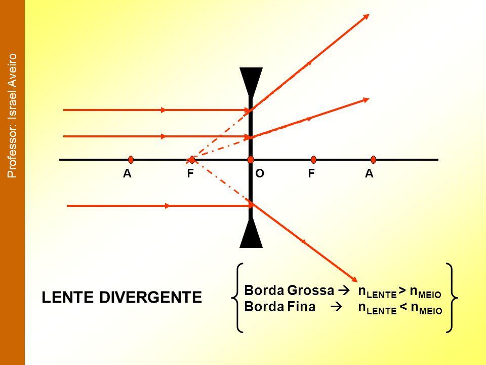 LENTE DIVERGENTE Borda Grossa  nLENTE > nMEIO
