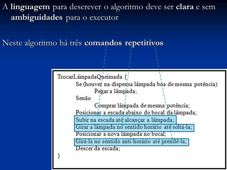 A linguagem para descrever o algoritmo deve ser clara e sem ambiguidades para o executor