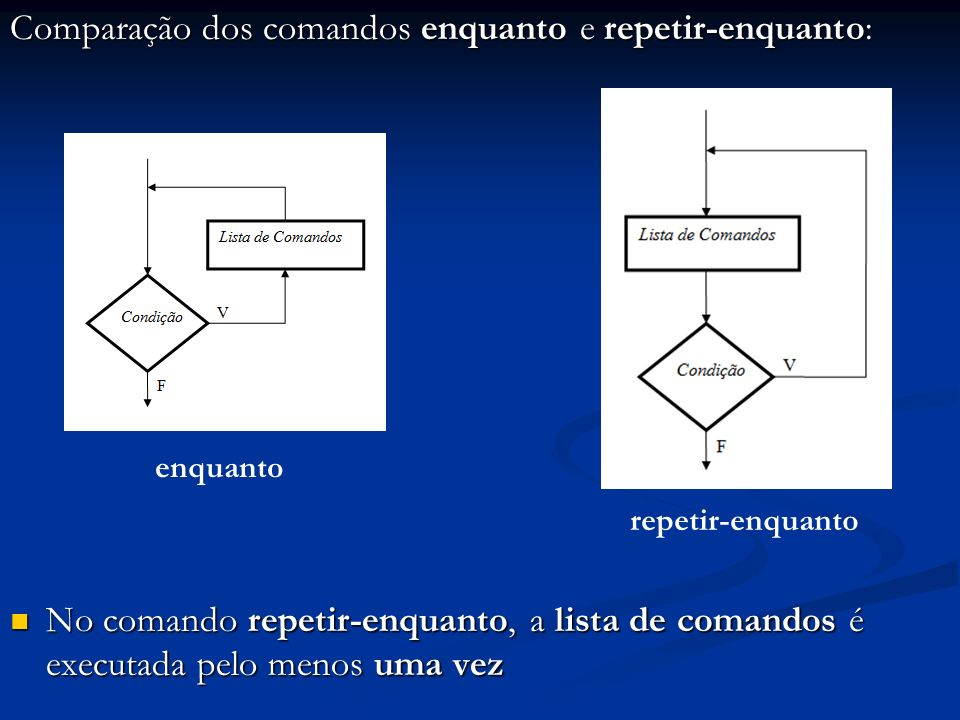 Comparação dos comandos enquanto e repetir-enquanto: