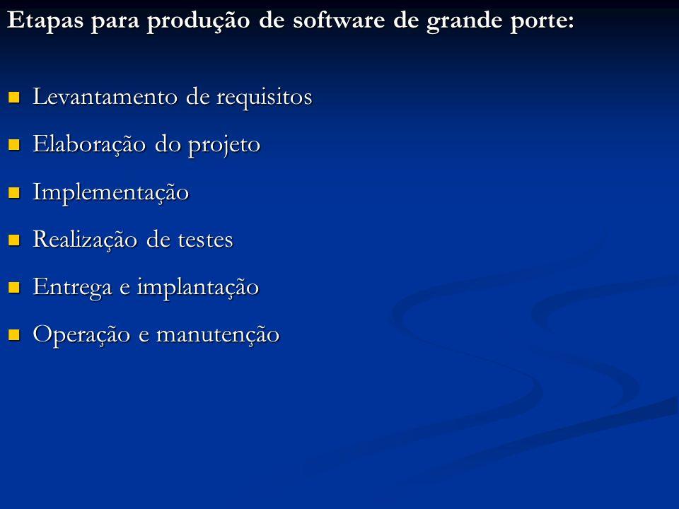 Etapas para produção de software de grande porte: