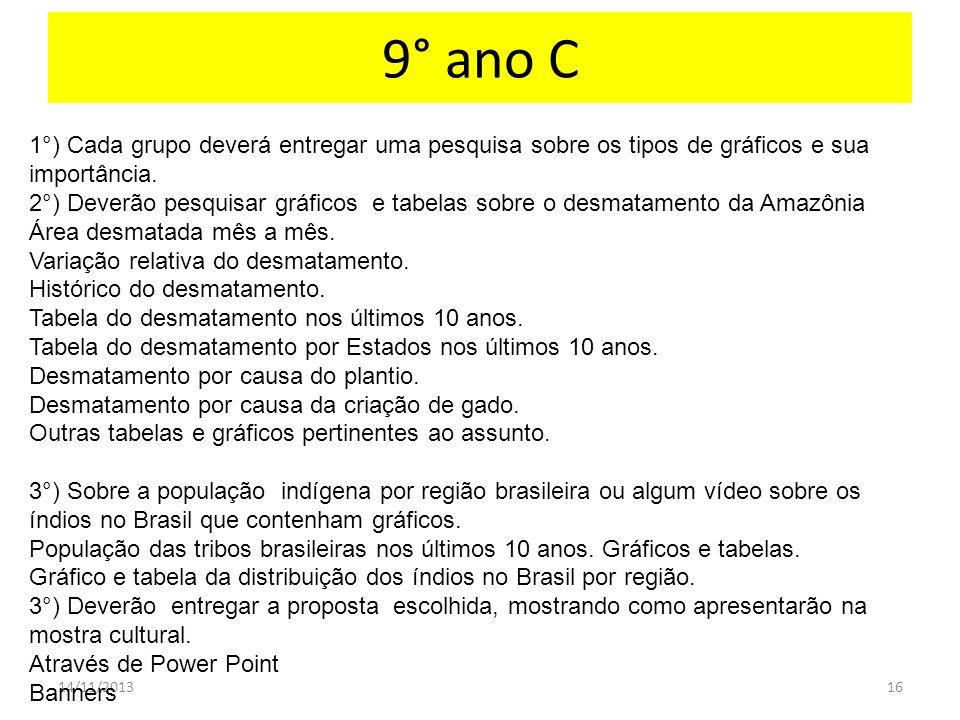 9° ano C 1°) Cada grupo deverá entregar uma pesquisa sobre os tipos de gráficos e sua importância.
