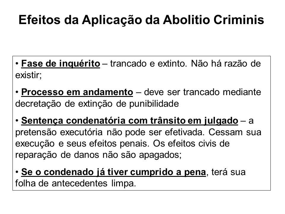 Efeitos da Aplicação da Abolitio Criminis