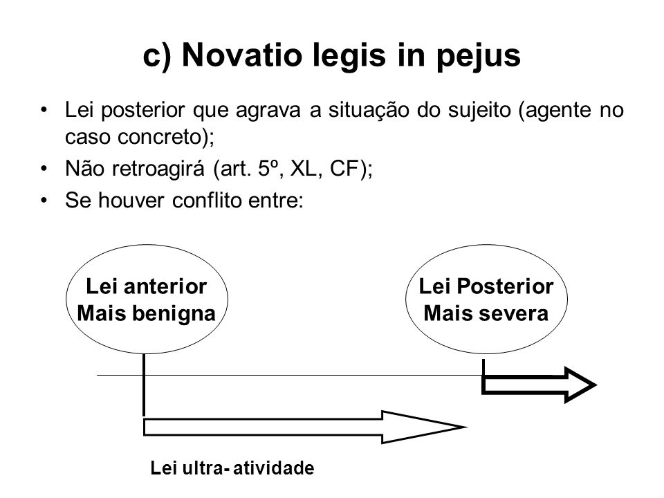 c) Novatio legis in pejus