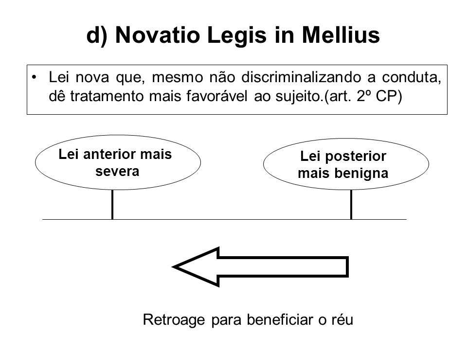 d) Novatio Legis in Mellius