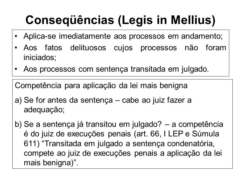 Conseqüências (Legis in Mellius)