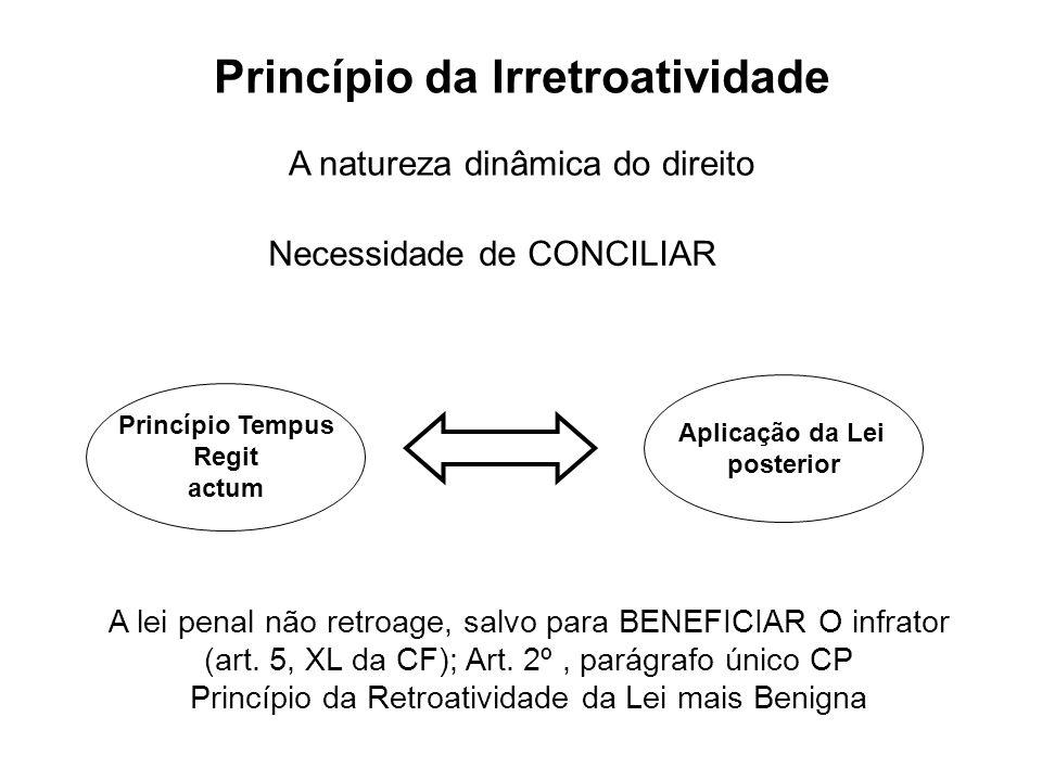 Princípio da Irretroatividade