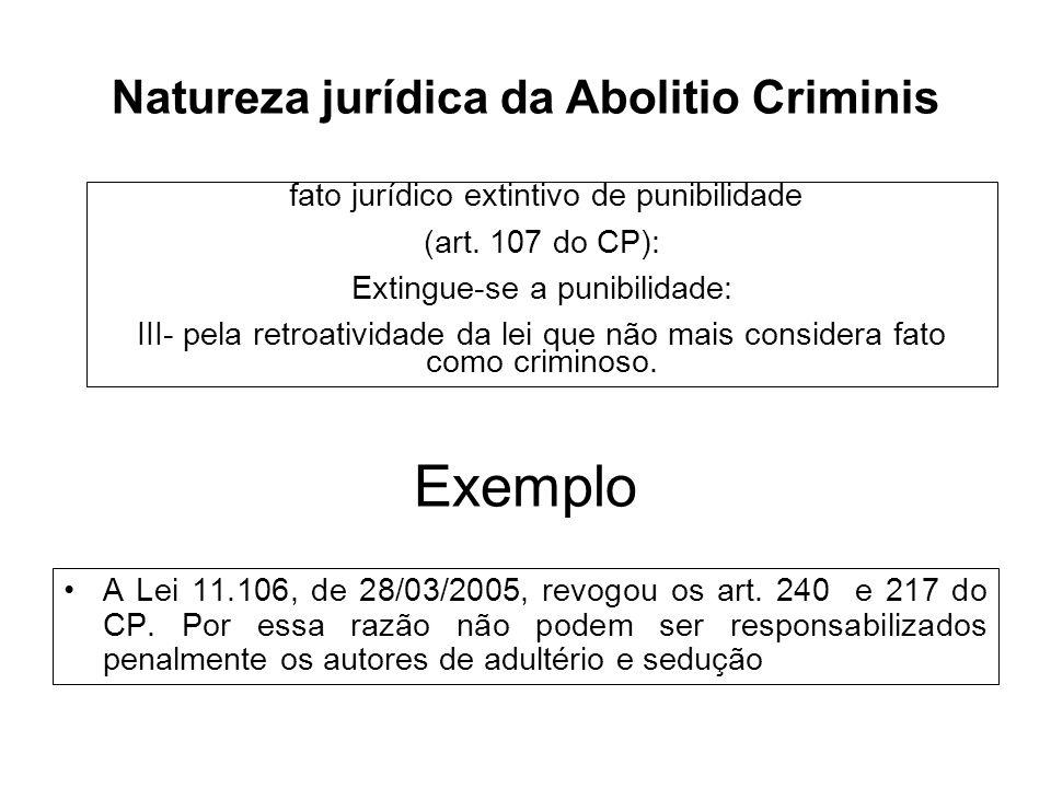 Natureza jurídica da Abolitio Criminis