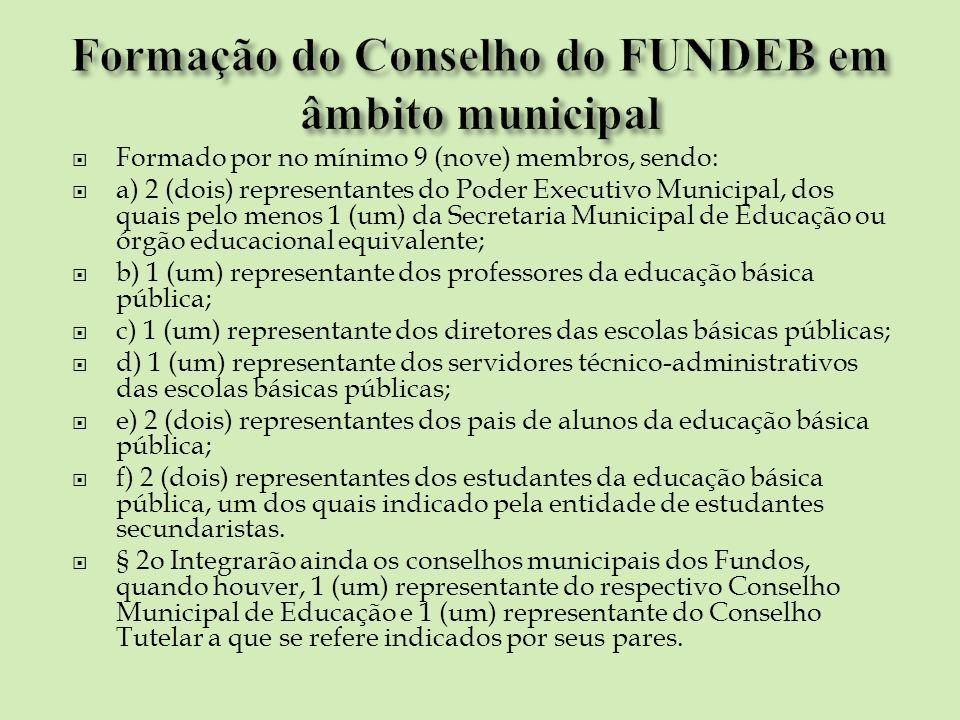 Formação do Conselho do FUNDEB em âmbito municipal