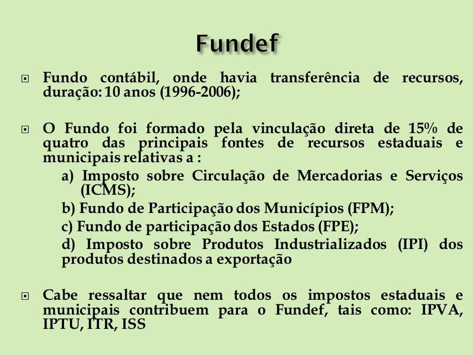 Fundef Fundo contábil, onde havia transferência de recursos, duração: 10 anos (1996-2006);