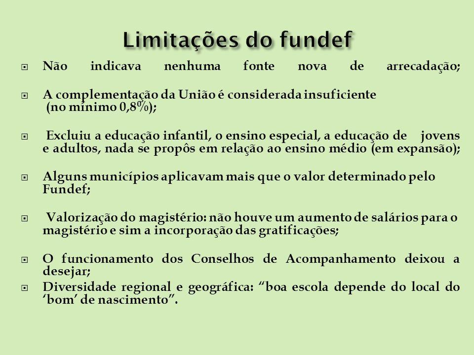 Limitações do fundef Não indicava nenhuma fonte nova de arrecadação;