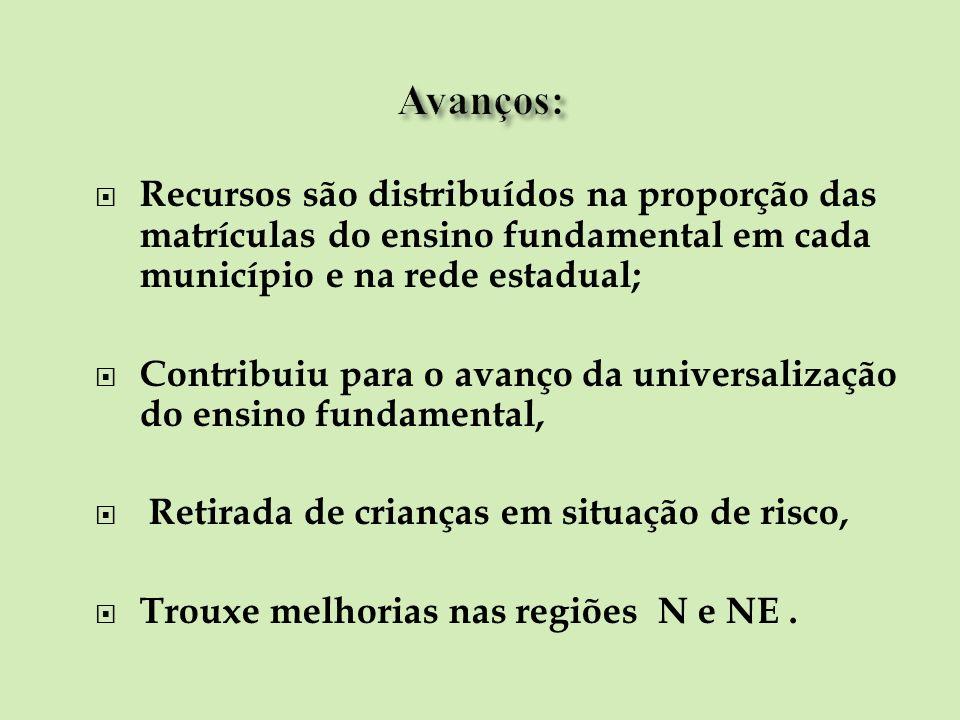 Avanços: Recursos são distribuídos na proporção das matrículas do ensino fundamental em cada município e na rede estadual;