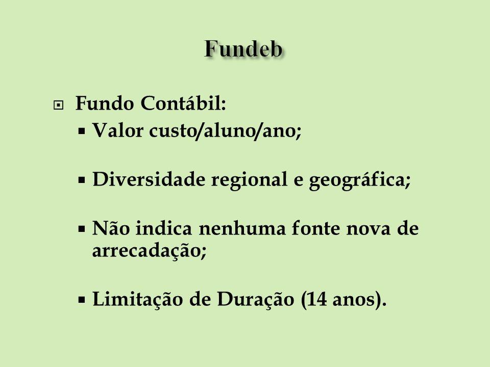 Fundeb Fundo Contábil: Valor custo/aluno/ano;