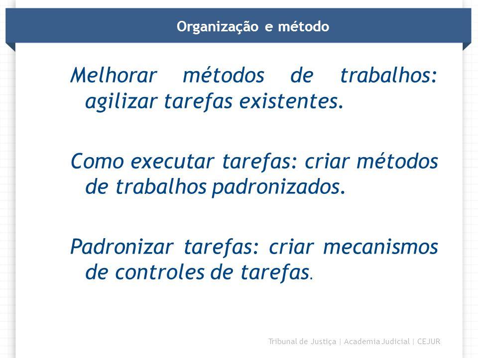 Melhorar métodos de trabalhos: agilizar tarefas existentes.