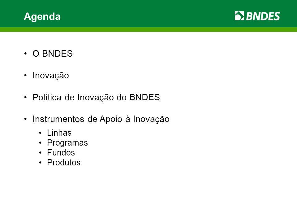Agenda O BNDES Inovação Política de Inovação do BNDES