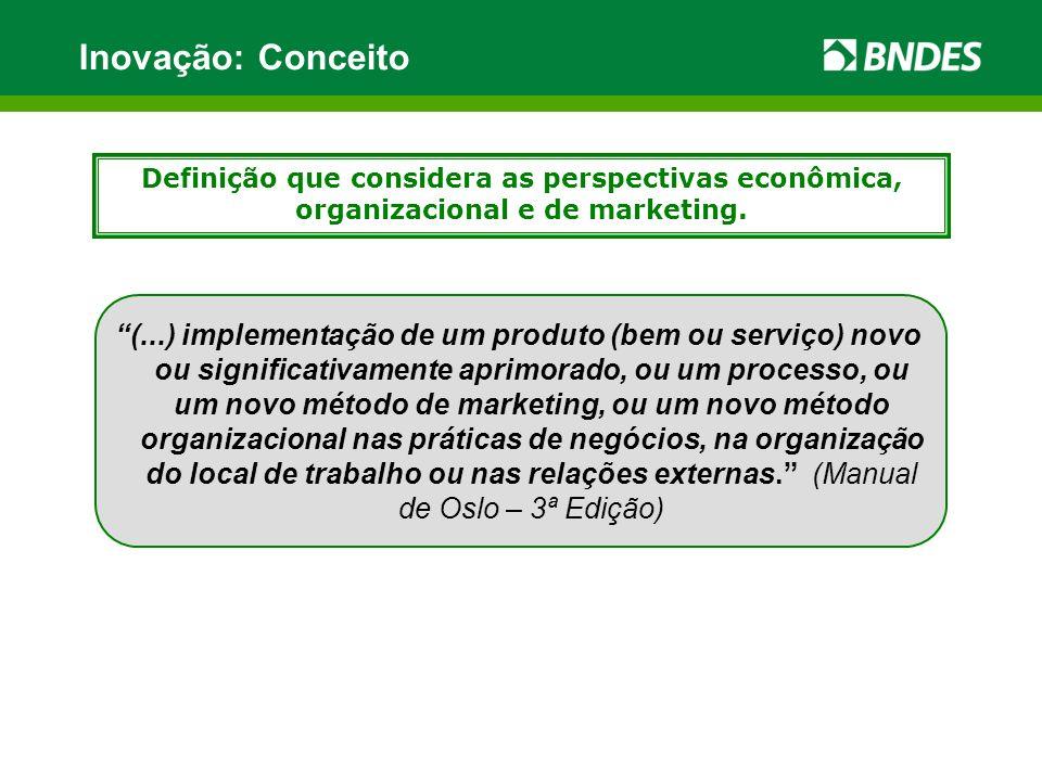 Inovação: ConceitoDefinição que considera as perspectivas econômica, organizacional e de marketing.