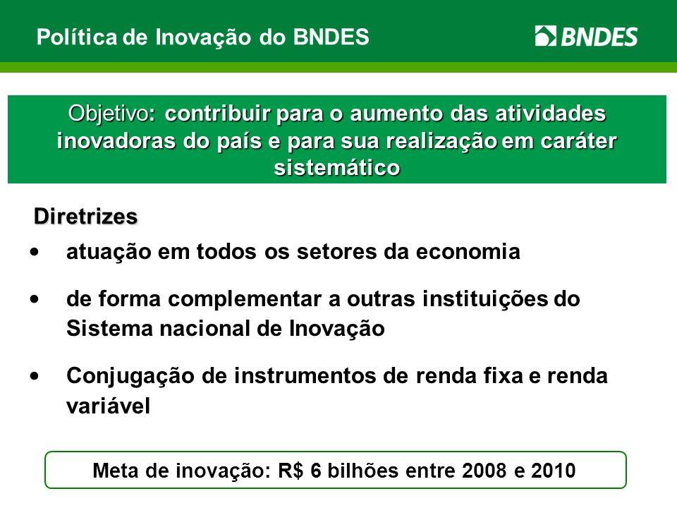 Meta de inovação: R$ 6 bilhões entre 2008 e 2010