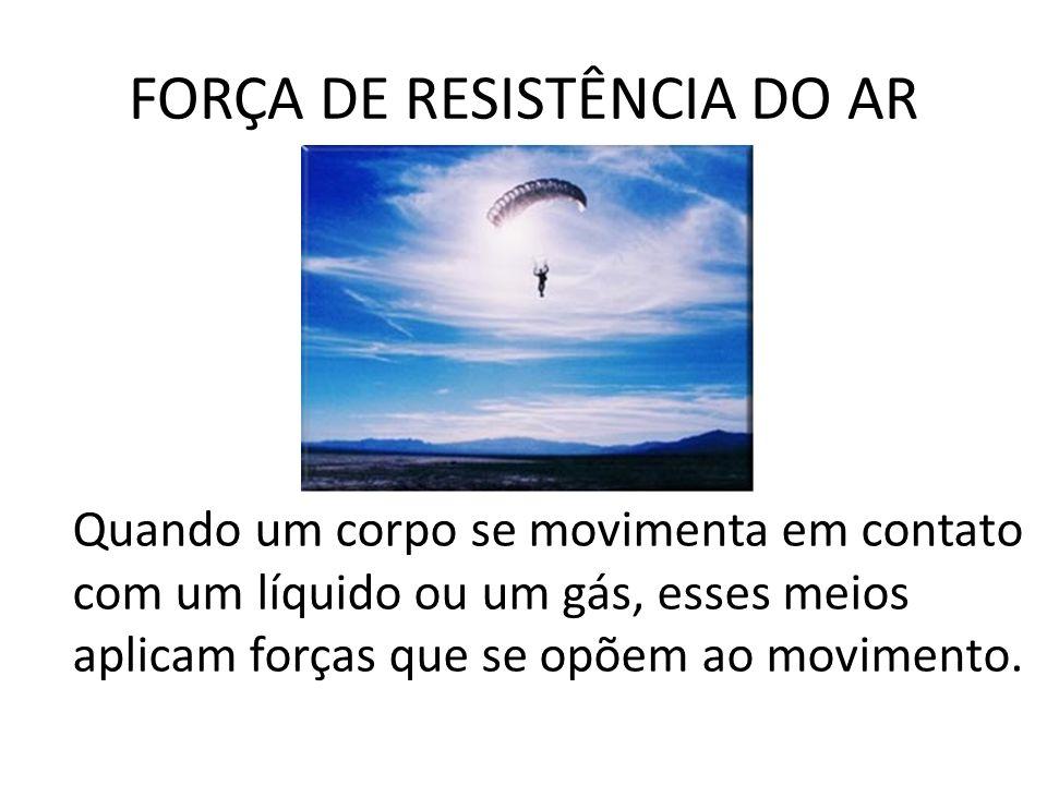 FORÇA DE RESISTÊNCIA DO AR