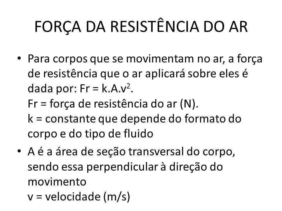 FORÇA DA RESISTÊNCIA DO AR