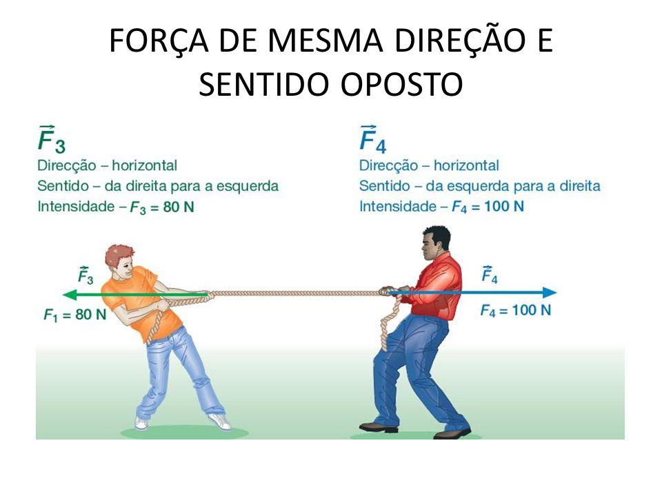FORÇA DE MESMA DIREÇÃO E SENTIDO OPOSTO