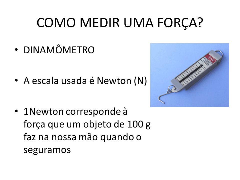 COMO MEDIR UMA FORÇA DINAMÔMETRO A escala usada é Newton (N)