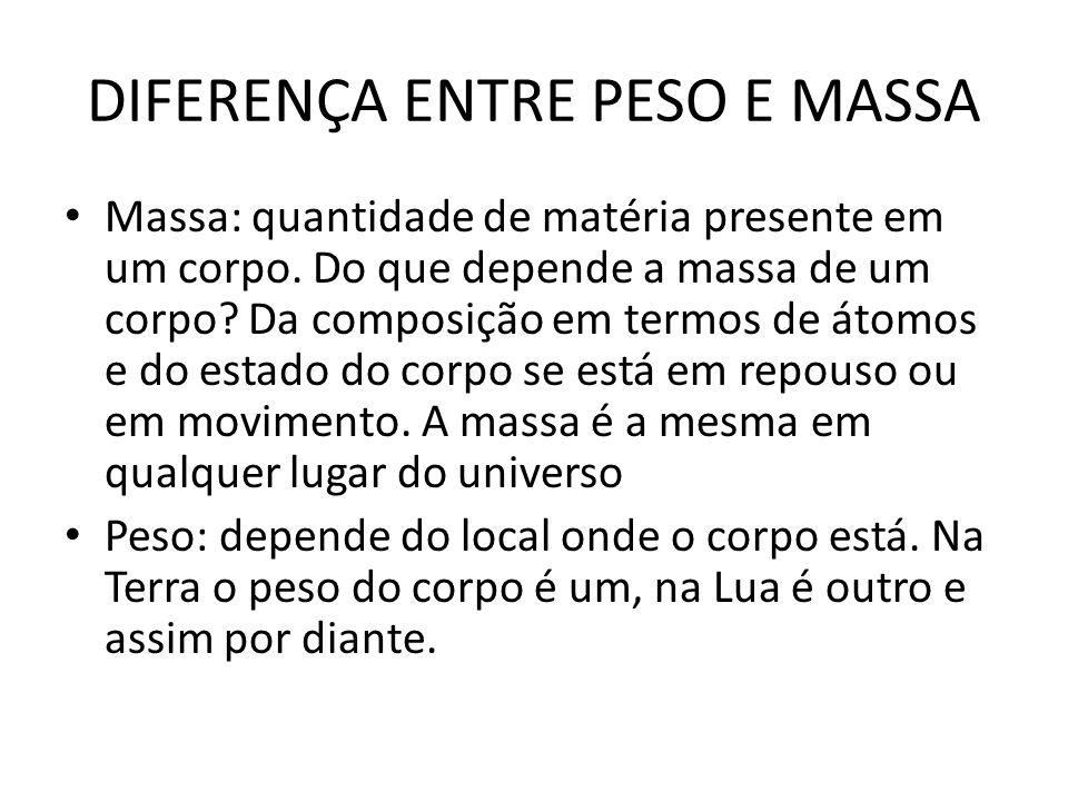 DIFERENÇA ENTRE PESO E MASSA