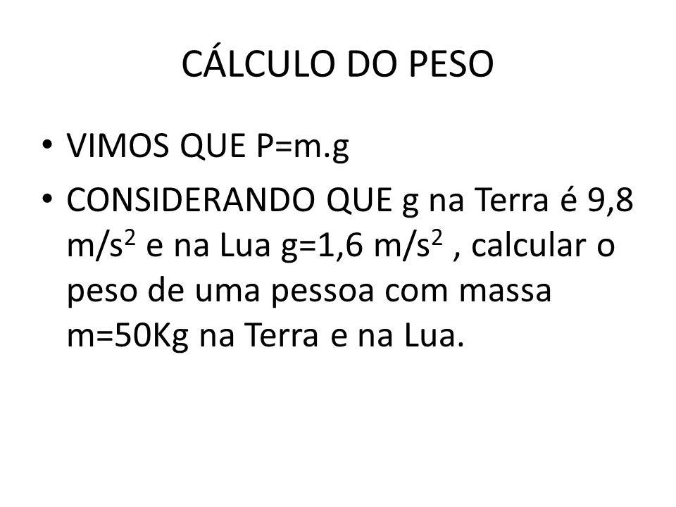 CÁLCULO DO PESO VIMOS QUE P=m.g