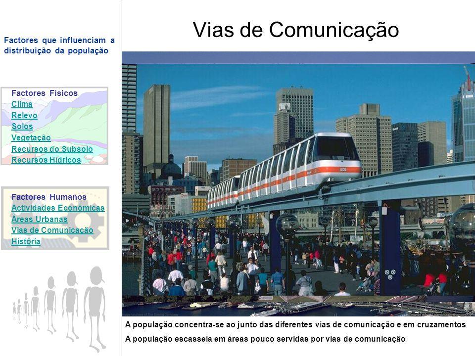 Vias de Comunicação As vias de comunicação influenciam a distribuição da população porque:
