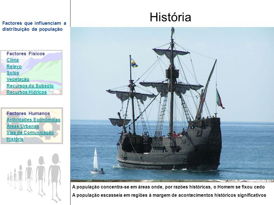 História A História influencia a distribuição da população porque:
